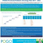 PPOP 2017 Poster_2Mar17